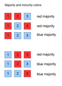 hat puzzle eight outcomes minority majority colors