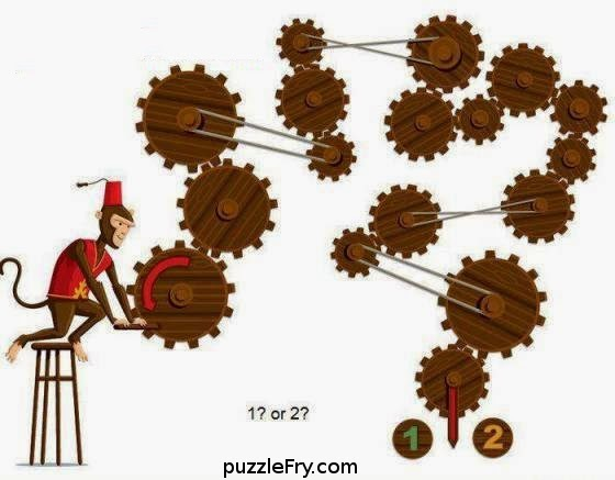 Rotating Wheel Picture Puzzle