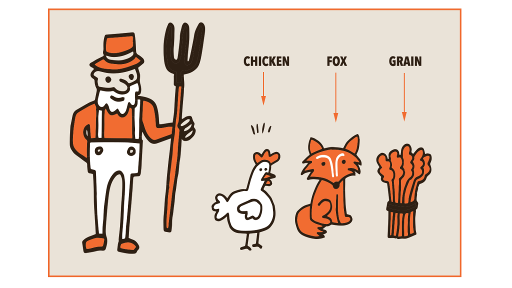 fox chicken and crop river crossing puzzle